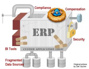 social media en ERP